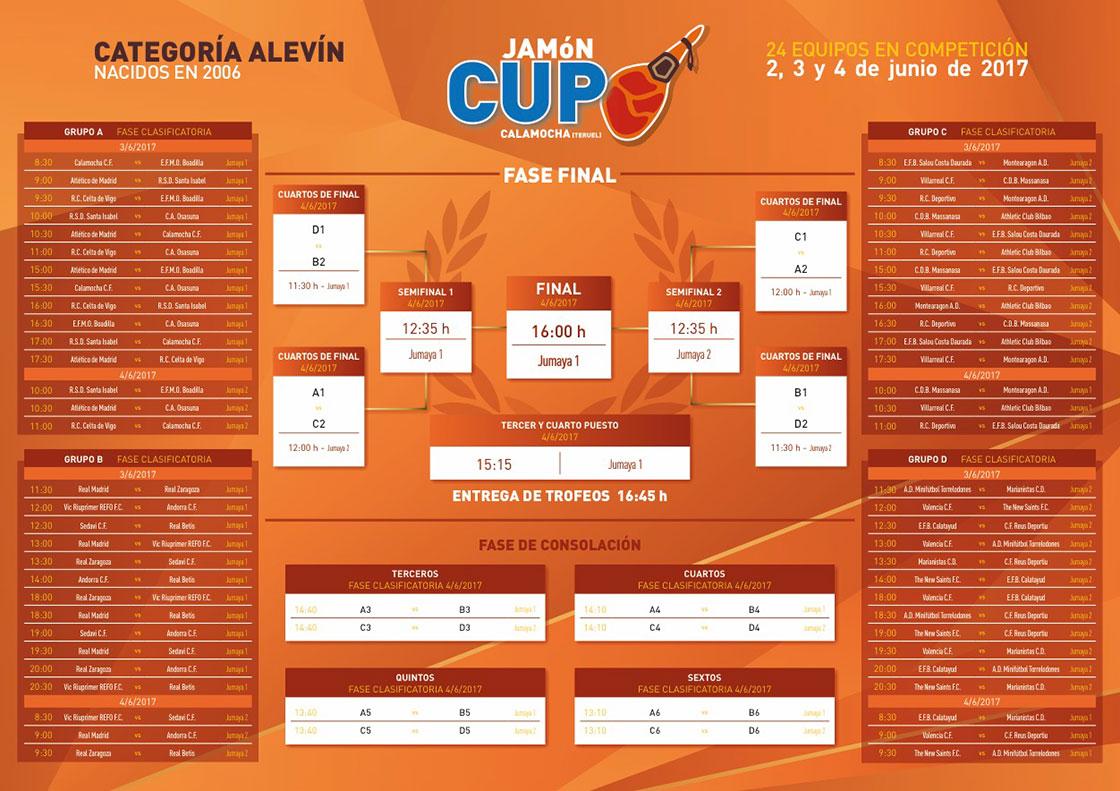 Calendario de enfrentamientos de Jamon Cup 2017