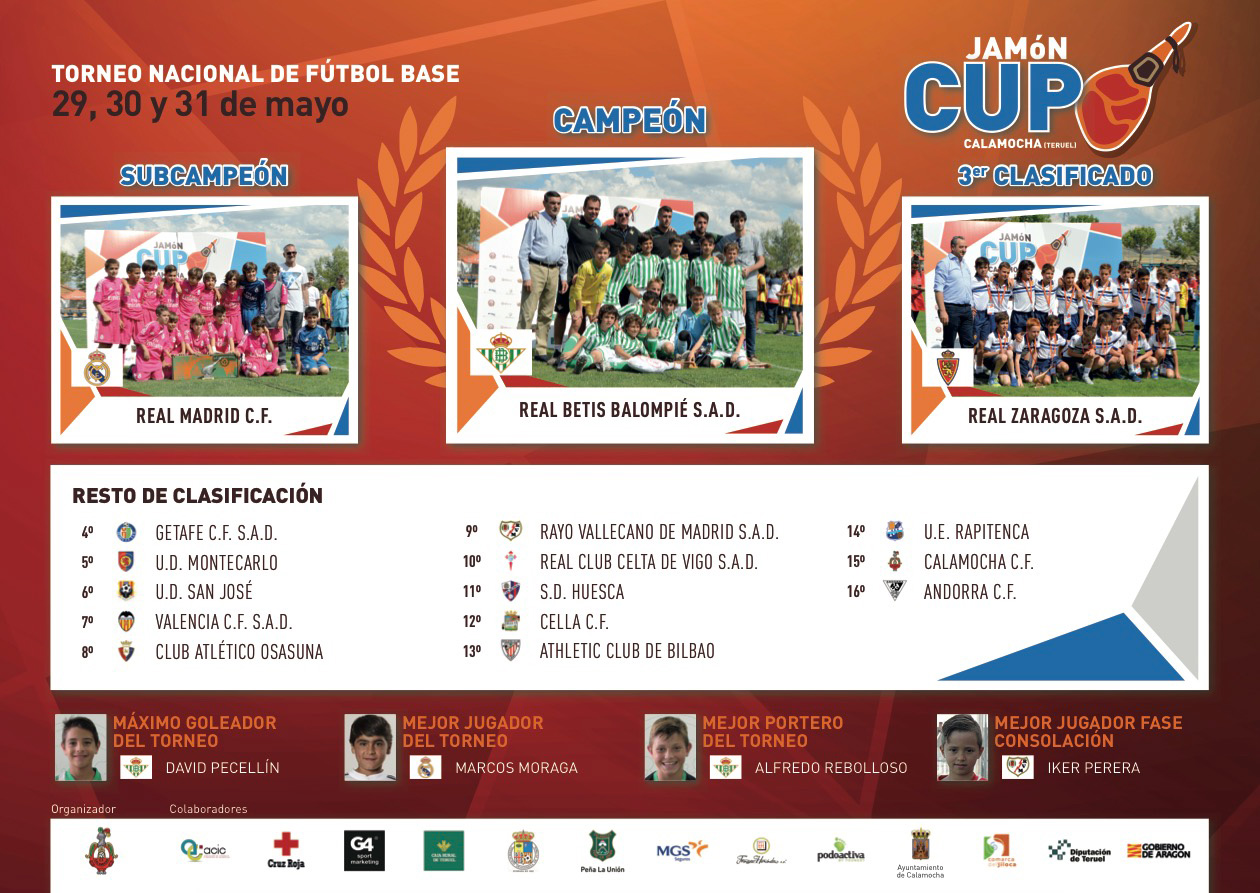 Jamon Cup 2015