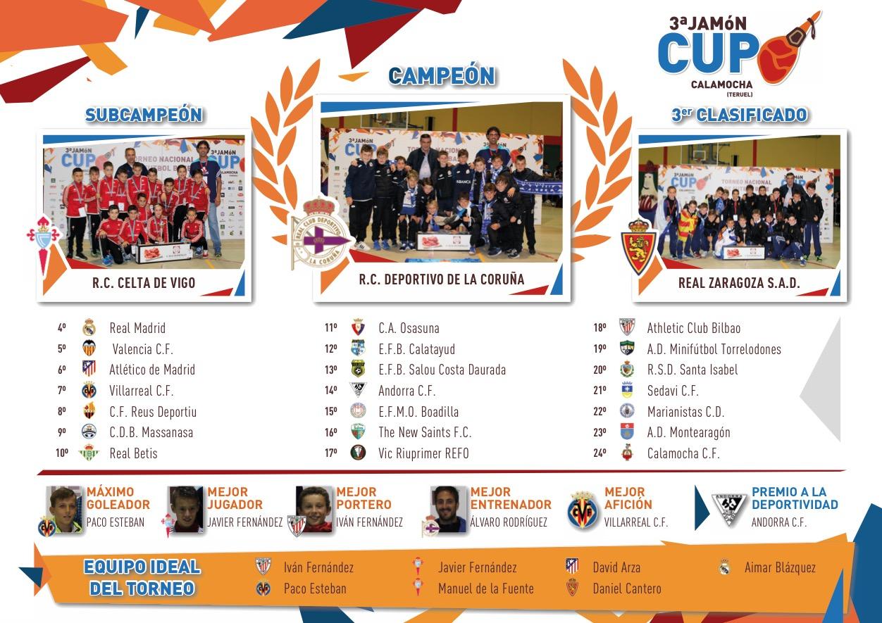 Cuadro de honor de la Jamón Cup